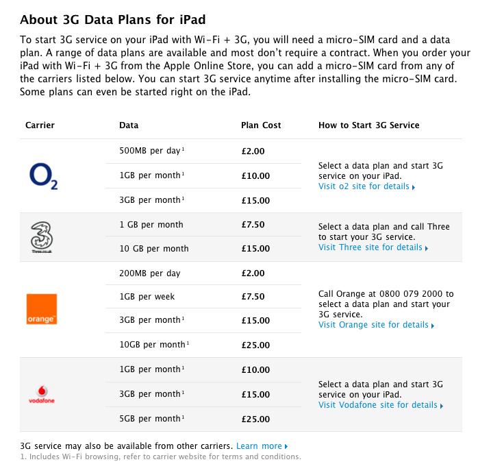 iPad Data Plans