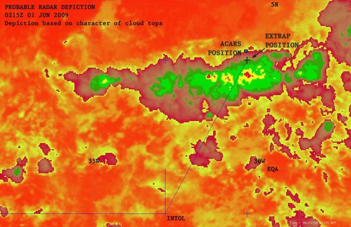 AF447 Simulated Radar